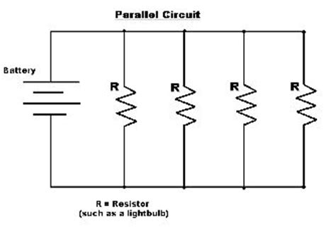 series and parallel resistors physics my physics difference between a series circuit and a parallel circuit