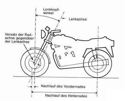 Motorrad Gabel Nachlauf by Moppi Tkstar Pl 252 Schtier Wasserdicht Mini Auto System Von