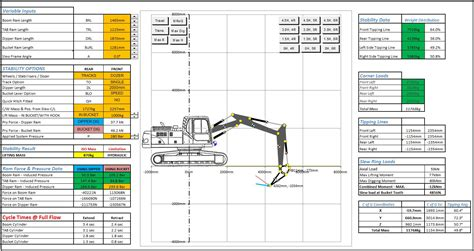 design approach exle engineering calculations price cae