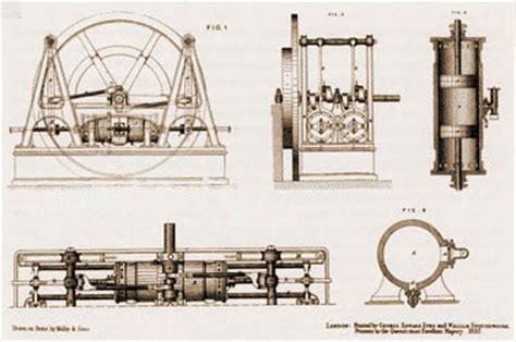 di commercio ufficio brevetti brevetti