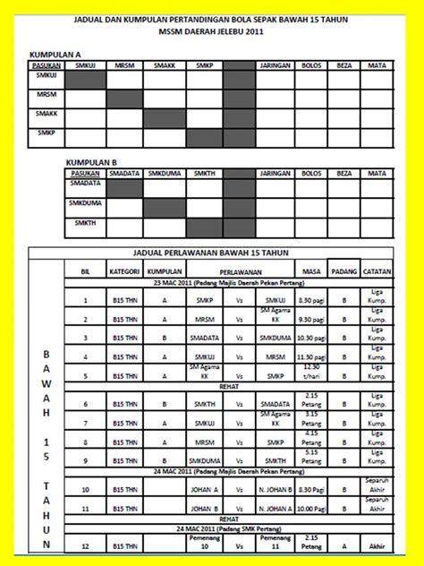 smk pertang jadual perlawanan bola sepak mss daerah jelebu tahun 2011