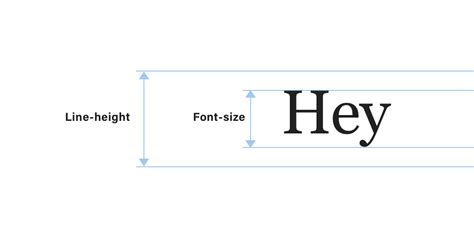 typography line height the equilateral triangle of a paragraph css tricks