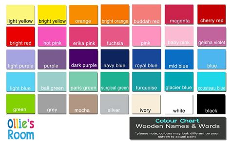 blue color charts with names pictures to pin on pinsdaddy
