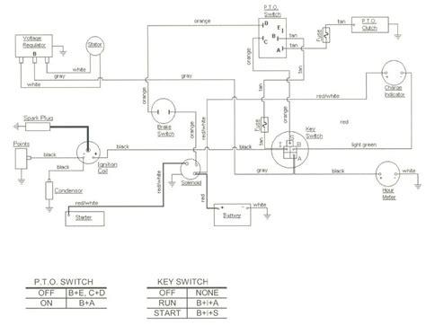 headlight wiring harness cub cadet 34 wiring diagram