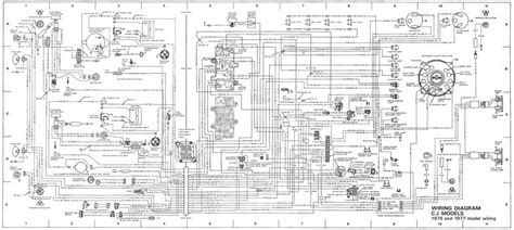 jeep renegade wiring diagram renegade jeep free wiring diagrams