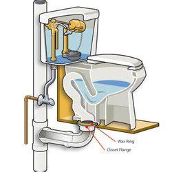 how do i toilet my breathtaking toilet flange photos best inspiration home design eumolp us