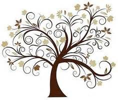 1000 ideas about genealogy forms on pinterest genealogy