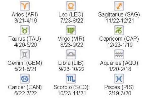 Finder By Date Of Birth Dating By Astrological Sign