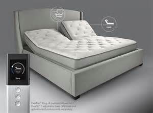 Sleep Number Split King Bed Frame Mattress Bases Frames Sleep Number