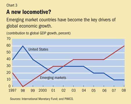 finance development december 2008 the economic geography of finance development december 2008 a crisis to remember