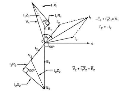phasor diagram of transformer on resistive load what is the phasor diagram of transformer on resistive