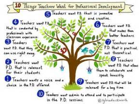 10 things teachers want in professional development