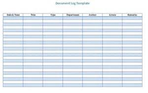 document log format log templates