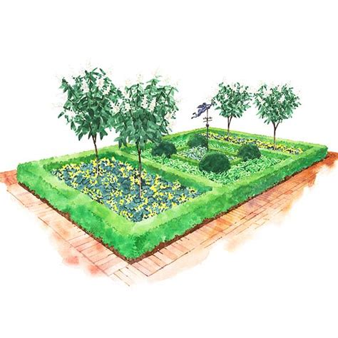 Formal Garden Layout Garden Plans With A Formal Flavor