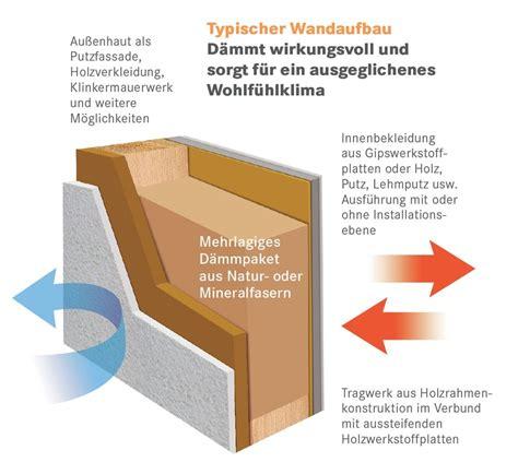 Danwood Haus Wandaufbau by Energieeffizienz Und Technik Zimmermeisterhaus