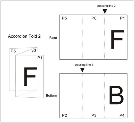 How To Fold A3 Paper - a2 folding price guide e print solutions sdn bhd