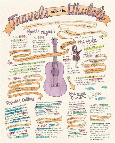 Handmade Infographics - ukulele infographics alie kouzoukian