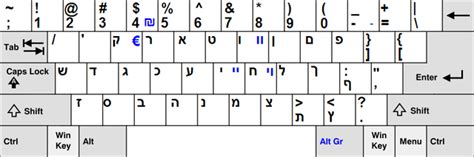 keyboard layout us vs eu hebrew keyboard wikipedia