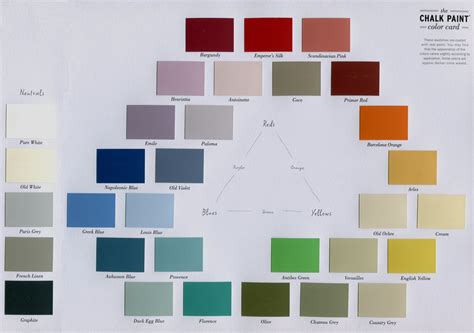 sloan chalk paint color chart marvelous sloan chalk paint 7 sloan paint color