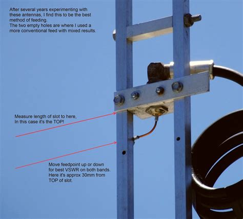 slot antennas