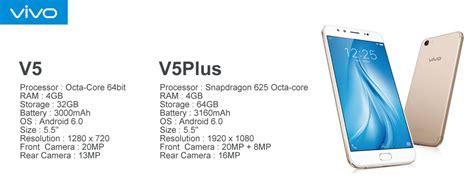 Vivo5s how to backup and restore vivo v5 v5 plus syncios