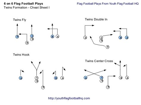 flag football play template 5 flag football plays pdf