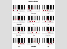 Piano Chord Diagrams G Sharp Major Triad