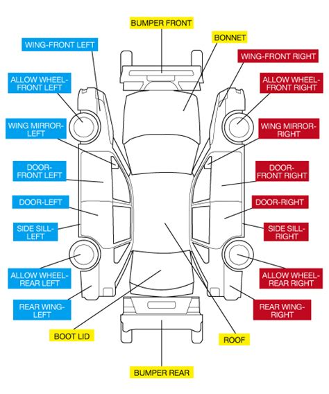 vehicle report diagram images of vehicle damage diagram best free home