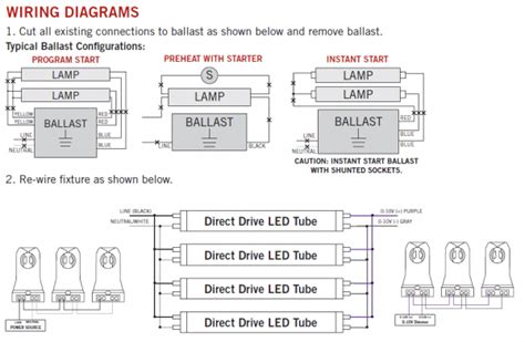 philips t8 led wiring diagram wiring diagrams wiring