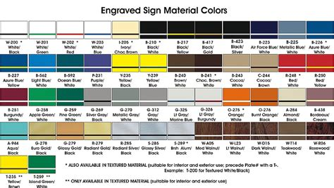 the color badge product catalogs and fact sheets
