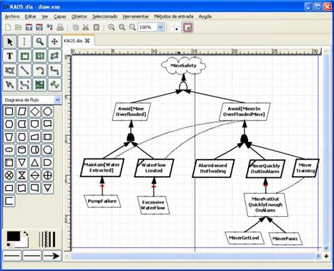 dia diagram editor review dia
