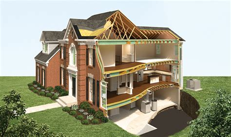 energy efficient homes mid atlantic builders