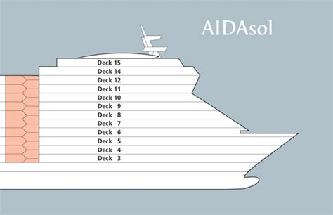 Deckplan Aida by Aktueller Deckplan Der Aidamar