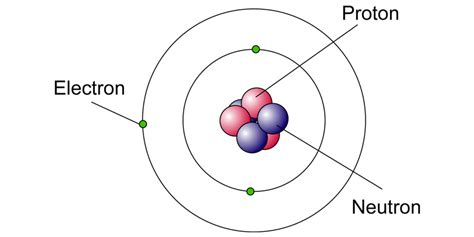 Definition Of Proton by Nucleons Proton Number And Nucleon Number Definition
