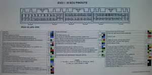 evo 8 ecu in 2g works page 50 dsmtuners
