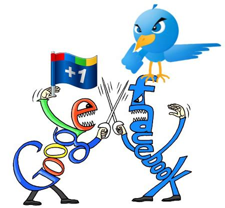 google design twitter seo facebook twitter or google