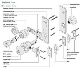 Door Knob Parts Door Knob Parts Diagram