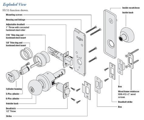 schlage deadbolt parts diagram schlage deadbolt diagram 24 wiring diagram images