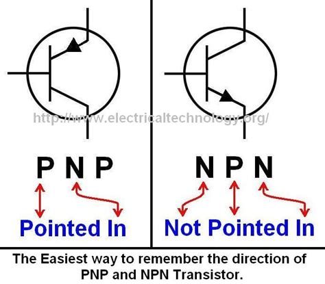 pnp or npn transistor how to remember the direction of pnp and npn transistor one of the easiest way electrical
