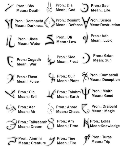 glyph tattoo history mlp resource draconic power glyphs by dark and dawn