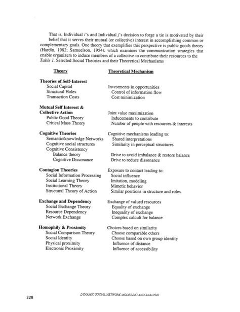 financial modelling resume curriculum vitae canadian style resume template exle of