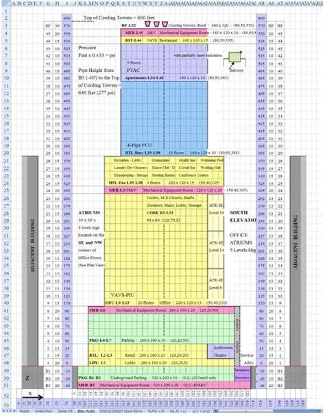 Floor Plan Database Energy Programs And Case Studies For Teaching Energy
