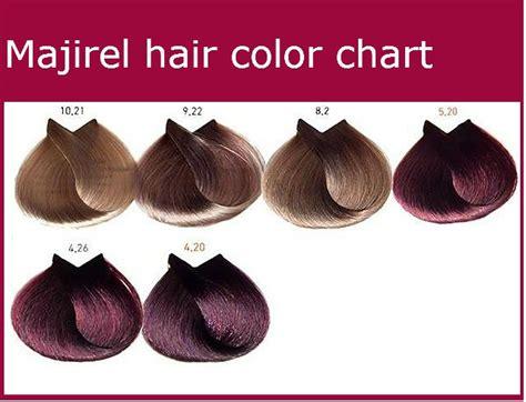 Majirel Hair Color Chart Ingredients 187 Hair Color Chart Trend Hair Color 2017 Les 25 Meilleures Id 233 Es De La Cat 233 Gorie Majirel Sur Nuancier Majirel Nuancier Pour