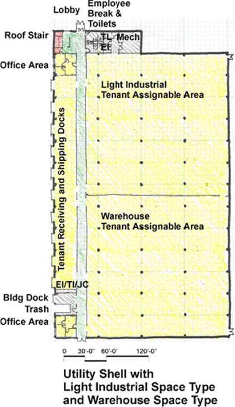 warehouse layout guide warehouse wbdg whole building design guide