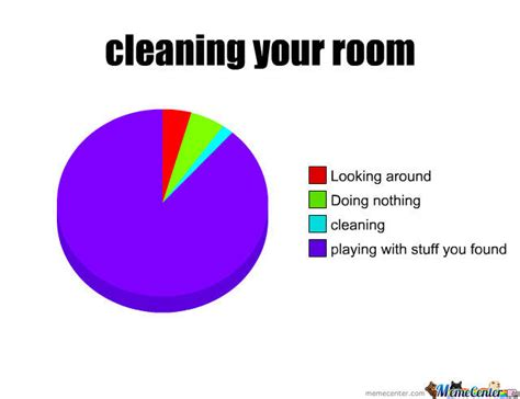 Clean Room Meme - cleaning room by other11000 meme center