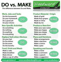 difference between do and make woodward english