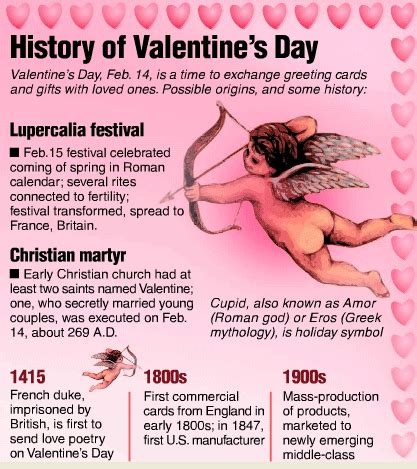 valentine s day history it all
