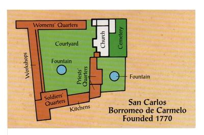 mission san carlos borromeo de carmelo floor plan the 22nd california mission martin s marvels