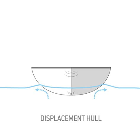 catamaran displacement hull speed boat hull types and styles boatsmart knowledgebase