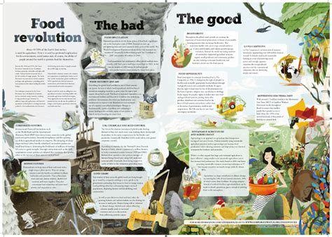 Food Revolution Poster Corporate Watch Chs Posters Templates